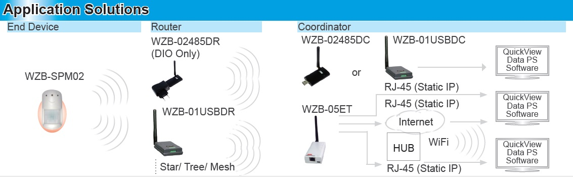 WZB-SPM02_ZigBee_Wireless_Intrusion_Detector-NHR-SHOP-WIFI